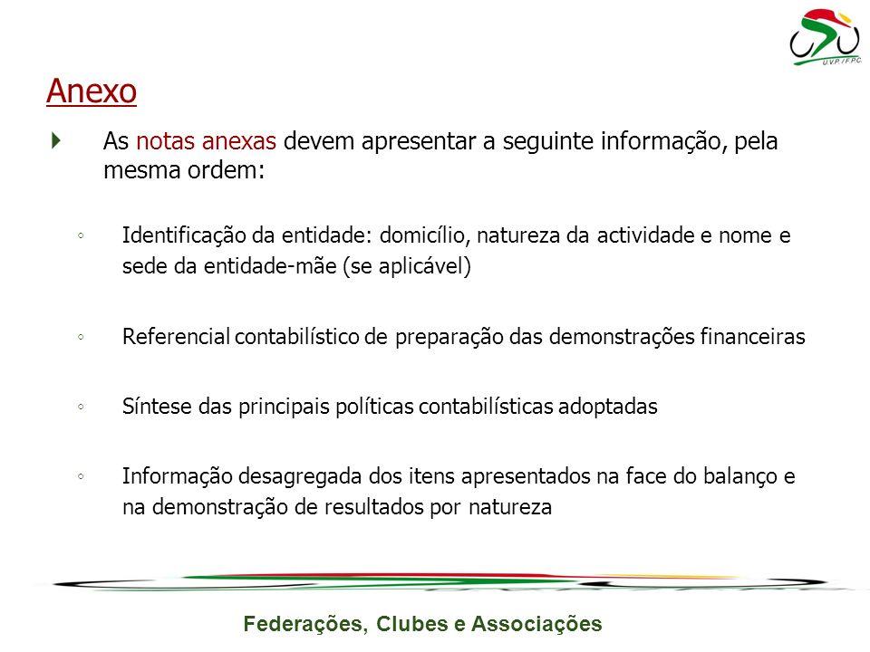Federações, Clubes e Associações As notas anexas devem apresentar a seguinte informação, pela mesma ordem: Identificação da entidade: domicílio, natur