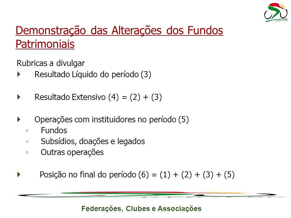 Federações, Clubes e Associações Rubricas a divulgar Resultado Líquido do período (3) Resultado Extensivo (4) = (2) + (3) Operações com instituidores no período (5) Fundos Subsídios, doações e legados Outras operações Posição no final do período (6) = (1) + (2) + (3) + (5) Demonstração das Alterações dos Fundos Patrimoniais