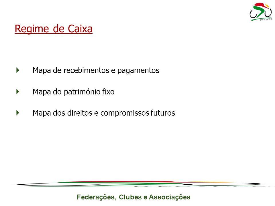 Federações, Clubes e Associações Mapa de recebimentos e pagamentos Mapa do património fixo Mapa dos direitos e compromissos futuros Regime de Caixa