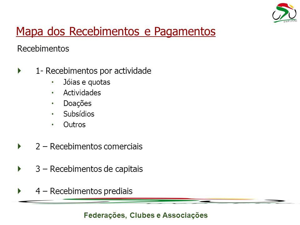 Federações, Clubes e Associações Recebimentos 1- Recebimentos por actividade Jóias e quotas Actividades Doações Subsídios Outros 2 – Recebimentos come