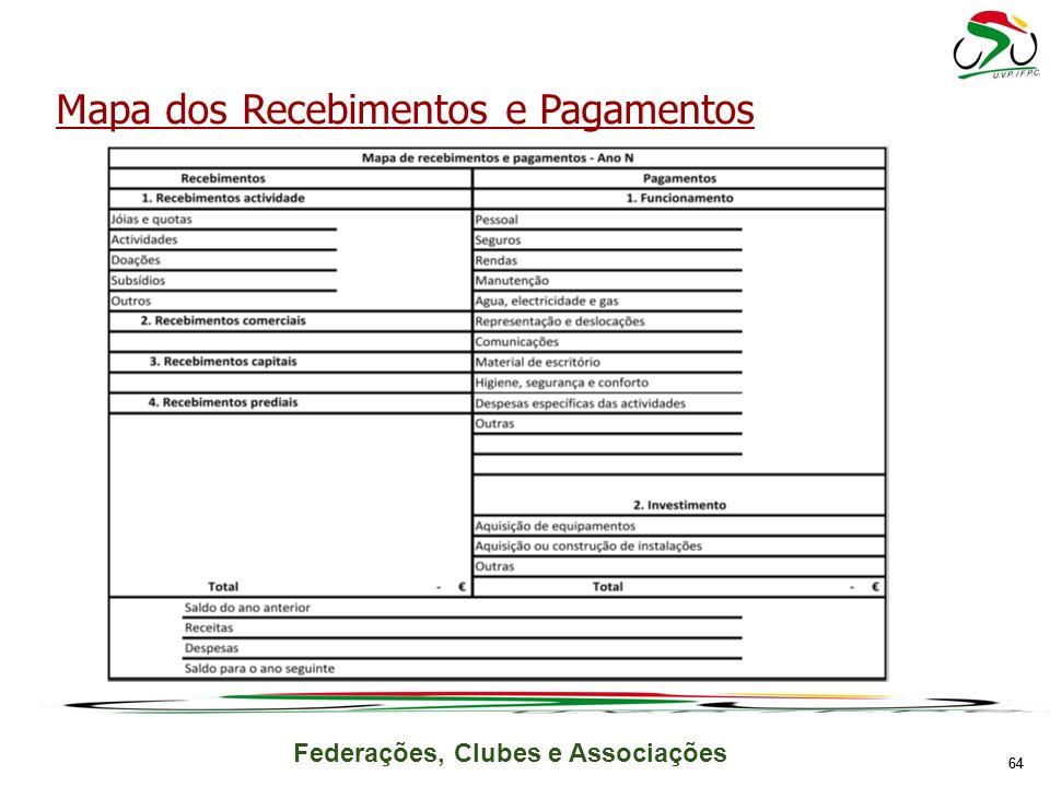 Federações, Clubes e Associações 64 Mapa dos Recebimentos e Pagamentos 64