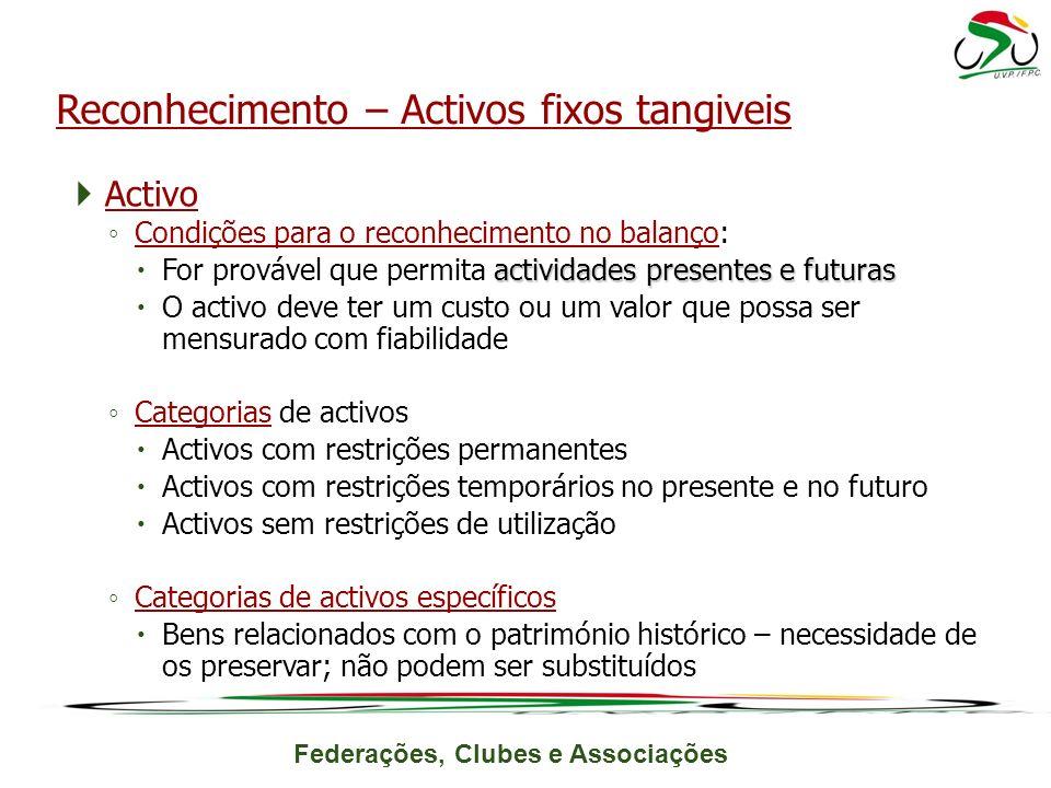 Federações, Clubes e Associações Activo Condições para o reconhecimento no balanço: actividades presentes e futuras For provável que permita actividad