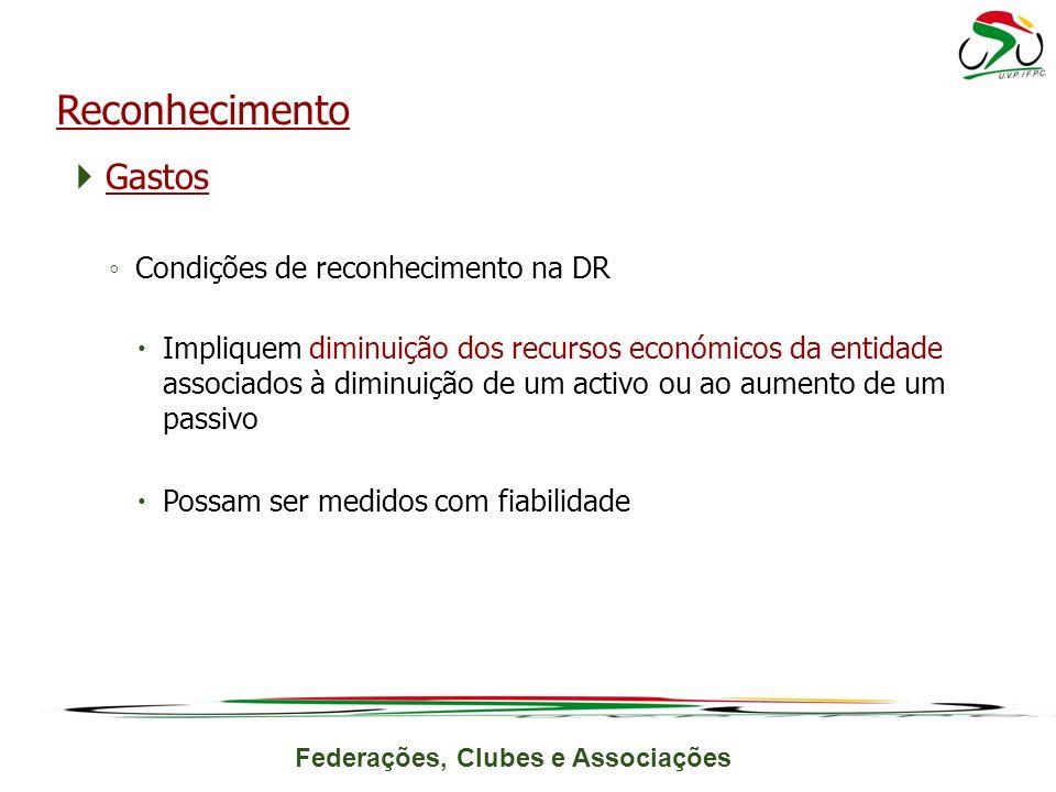 Federações, Clubes e Associações Gastos Condições de reconhecimento na DR Impliquem diminuição dos recursos económicos da entidade associados à diminu