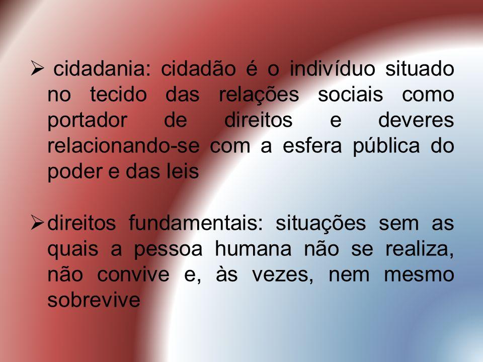 cidadania: cidadão é o indivíduo situado no tecido das relações sociais como portador de direitos e deveres relacionando-se com a esfera pública do po