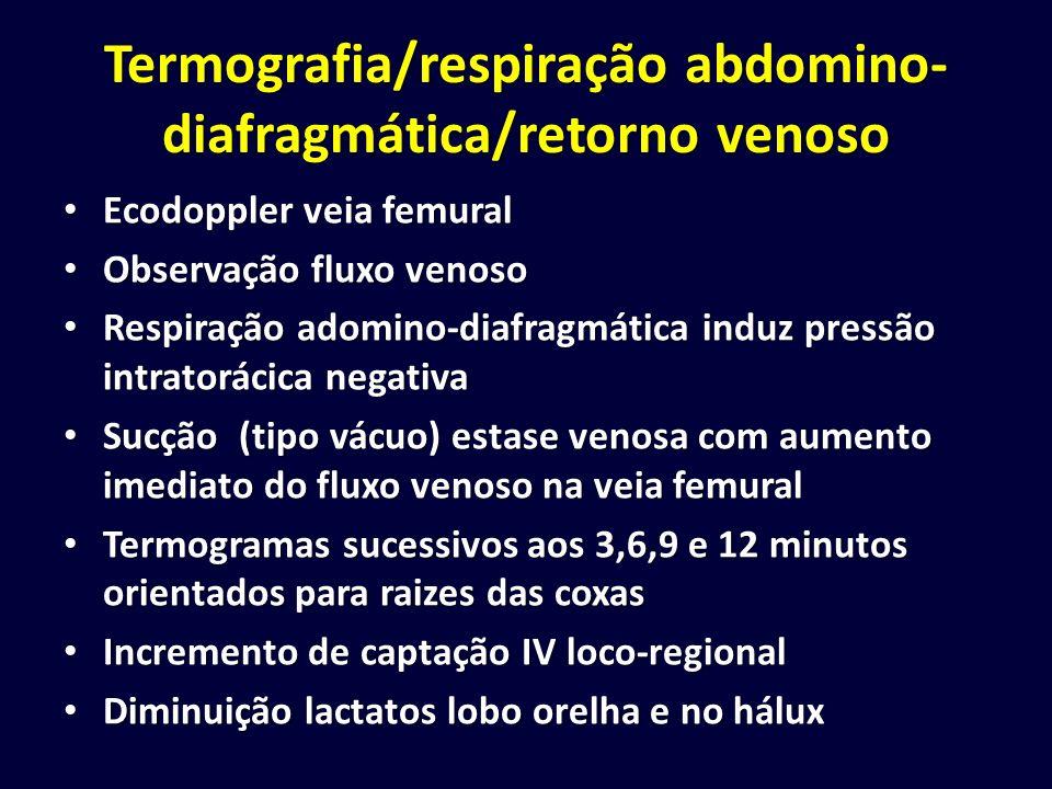 Termografia/respiração abdomino- diafragmática/retorno venoso Ecodoppler veia femural Ecodoppler veia femural Observação fluxo venoso Observação fluxo