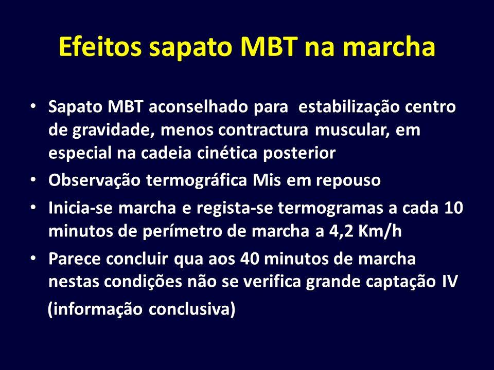 Efeitos sapato MBT na marcha Sapato MBT aconselhado para estabilização centro de gravidade, menos contractura muscular, em especial na cadeia cinética