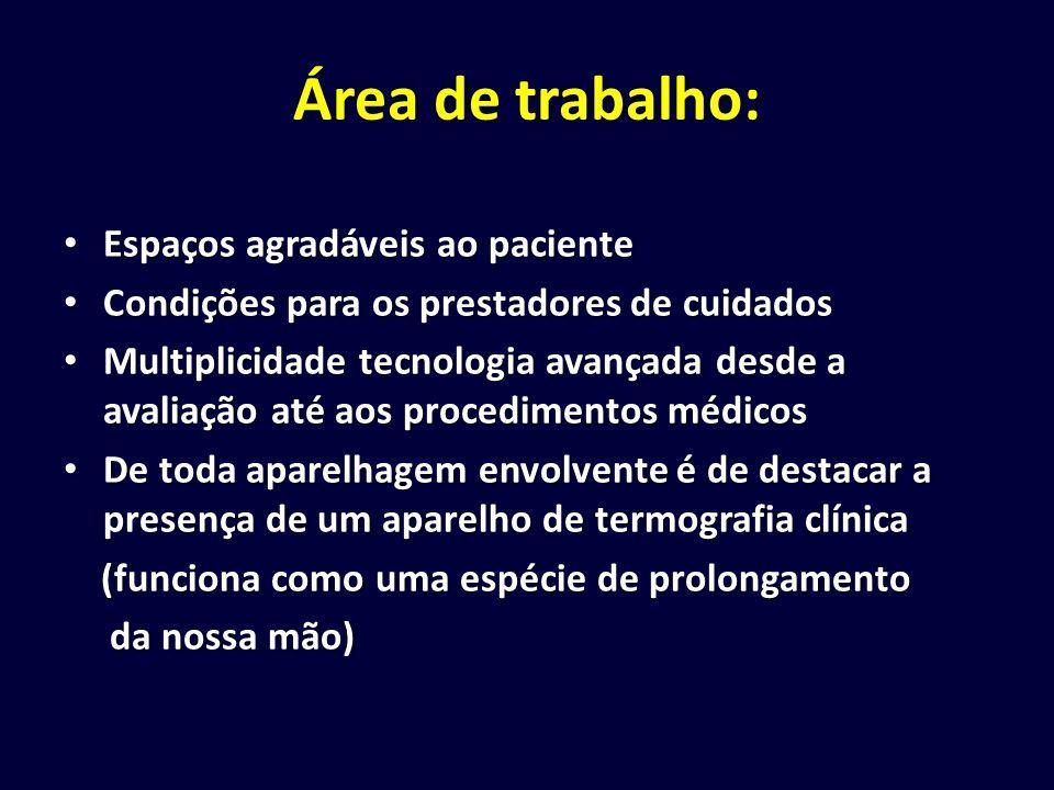 Área de trabalho: Espaços agradáveis ao paciente Espaços agradáveis ao paciente Condições para os prestadores de cuidados Condições para os prestadore