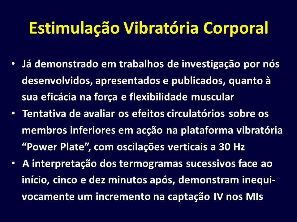 Estimulação Vibratória Corporal Já demonstrado em trabalhos de investigação por nós Já demonstrado em trabalhos de investigação por nós desenvolvidos,
