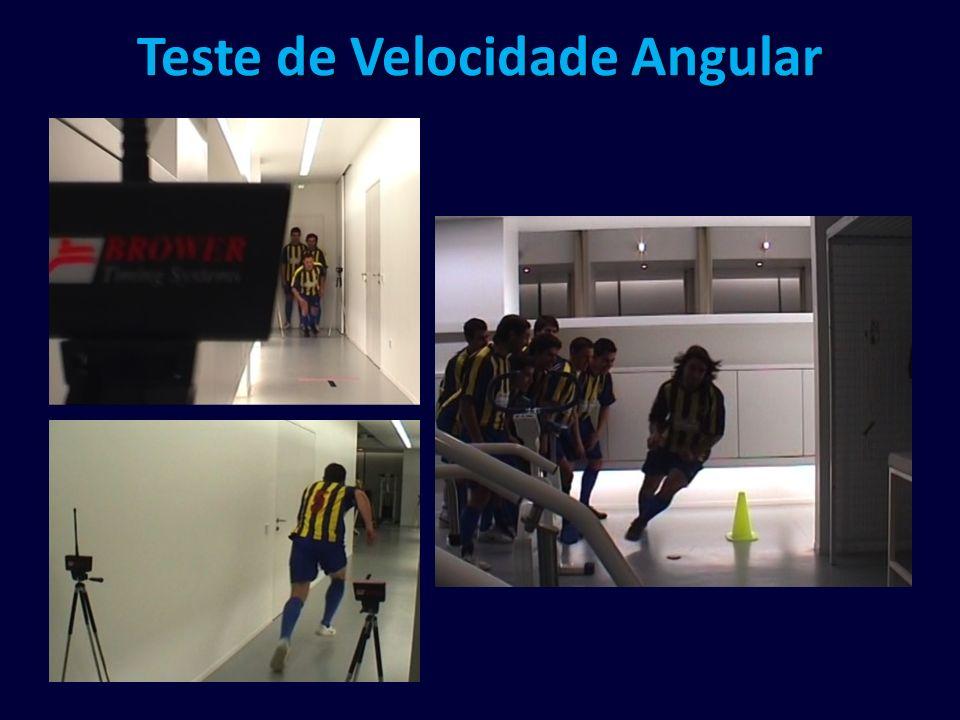 Teste de Velocidade Angular
