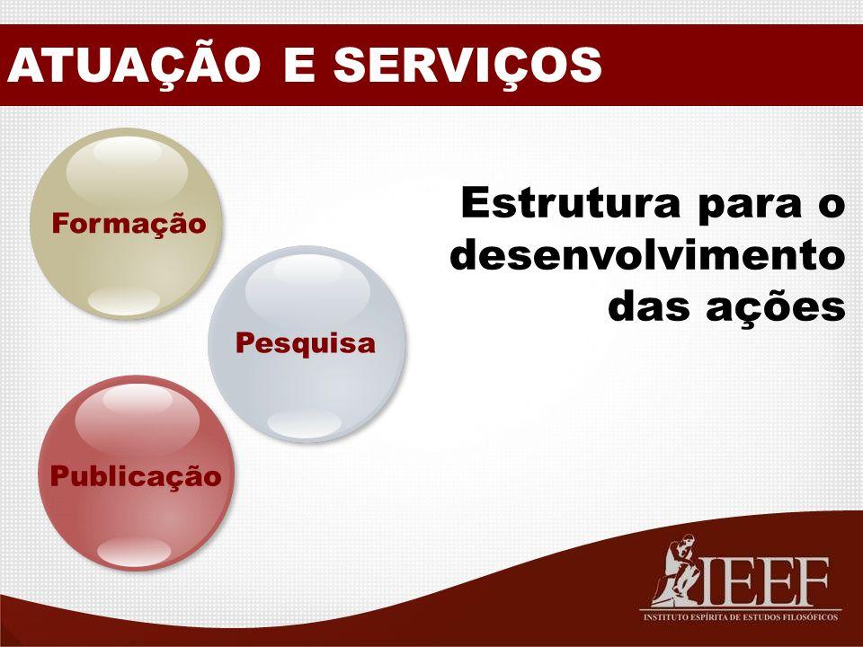 Estrutura para o desenvolvimento das ações ATUAÇÃO E SERVIÇOS Pesquisa Publicação Formação