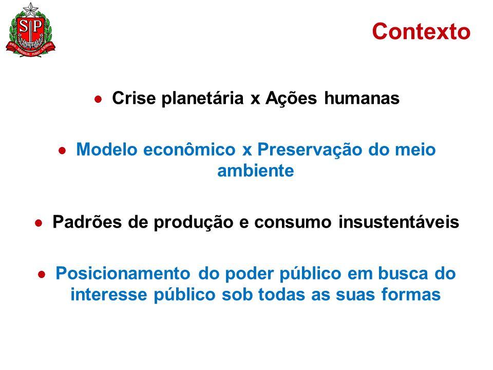 Contexto Crise planetária x Ações humanas Modelo econômico x Preservação do meio ambiente Padrões de produção e consumo insustentáveis Posicionamento do poder público em busca do interesse público sob todas as suas formas