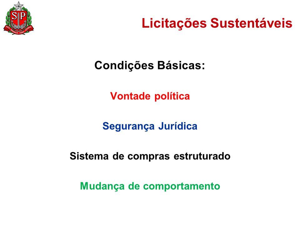 Licitações Sustentáveis Condições Básicas: Vontade política Segurança Jurídica Sistema de compras estruturado Mudança de comportamento