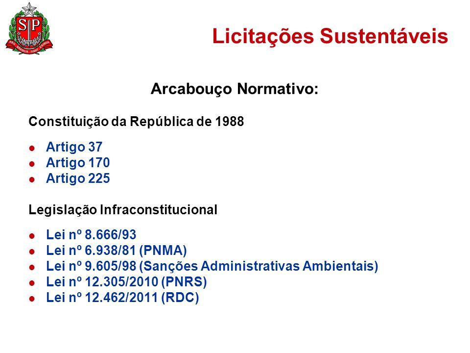 Licitações Sustentáveis Brasil: Instrução Normativa nº.