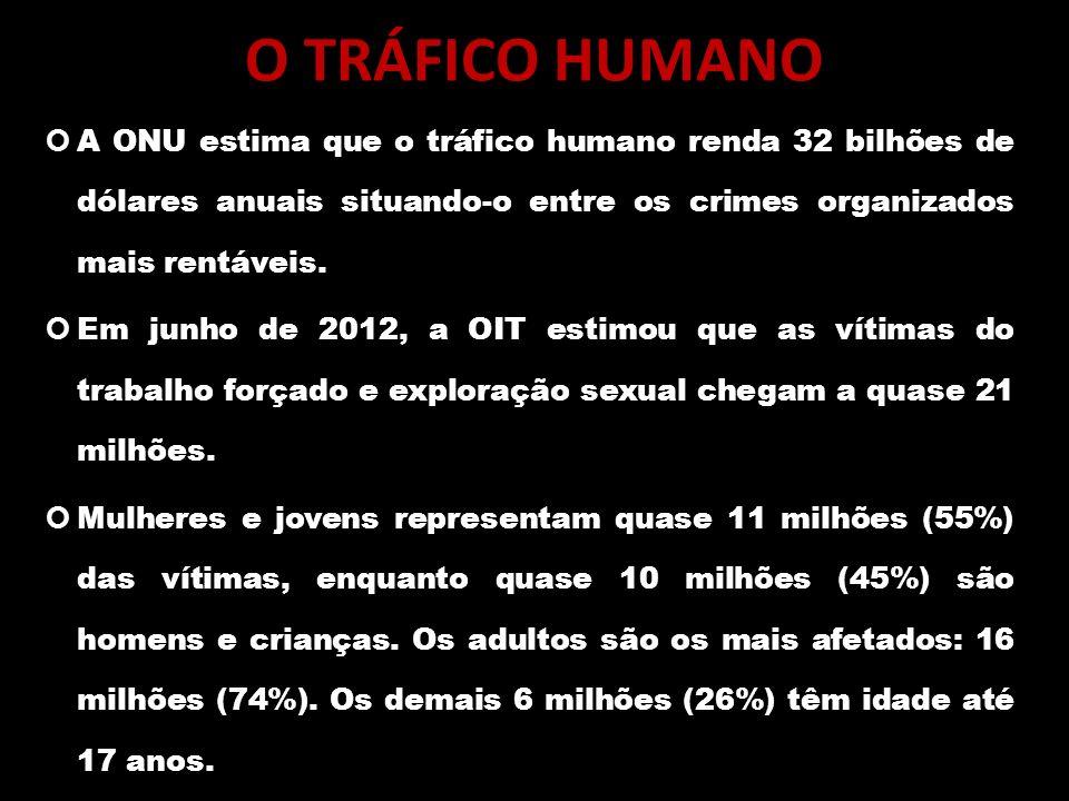 O TRÁFICO HUMANO A ONU estima que o tráfico humano renda 32 bilhões de dólares anuais situando-o entre os crimes organizados mais rentáveis. Em junho