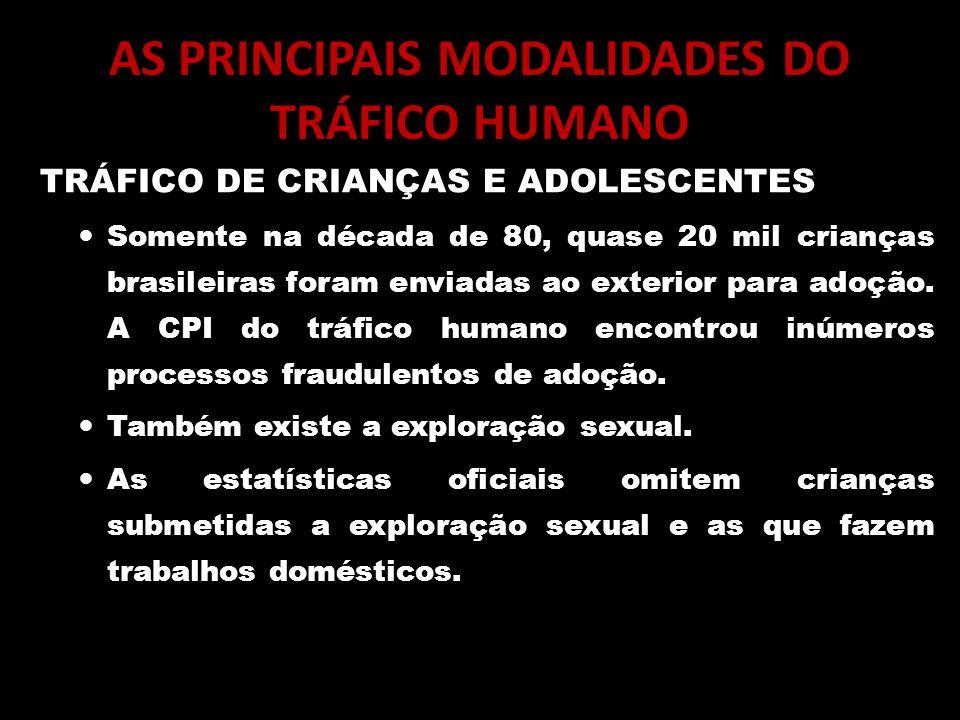 AS PRINCIPAIS MODALIDADES DO TRÁFICO HUMANO TRÁFICO DE CRIANÇAS E ADOLESCENTES Somente na década de 80, quase 20 mil crianças brasileiras foram enviad