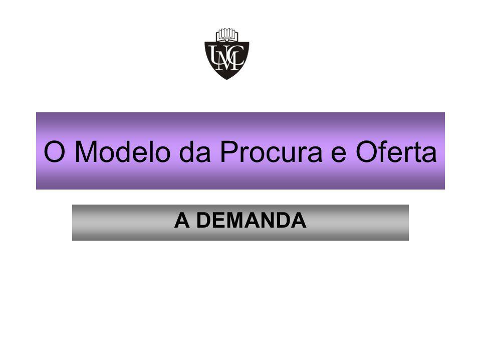 O Modelo da Procura e Oferta A DEMANDA