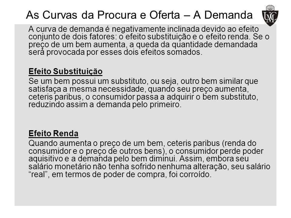 As Curvas da Procura e Oferta – A Demanda A curva de demanda é negativamente inclinada devido ao efeito conjunto de dois fatores: o efeito substituiçã