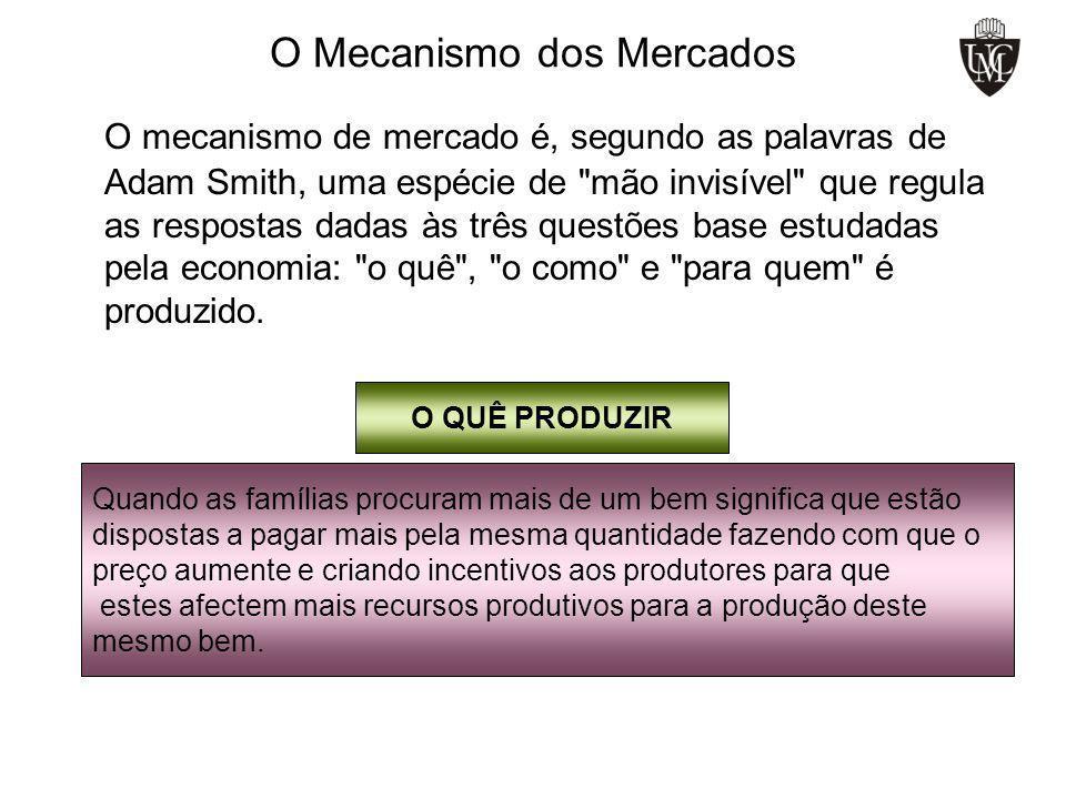 O Mecanismo dos Mercados O mecanismo de mercado é, segundo as palavras de Adam Smith, uma espécie de