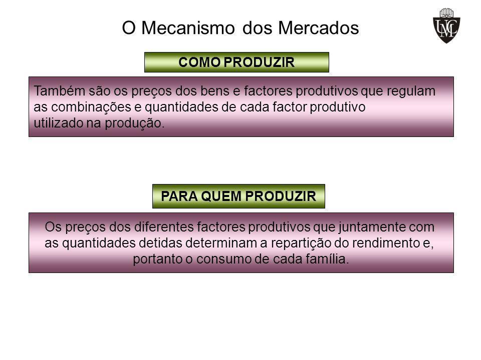 O Mecanismo dos Mercados COMO PRODUZIR Também são os preços dos bens e factores produtivos que regulam as combinações e quantidades de cada factor pro