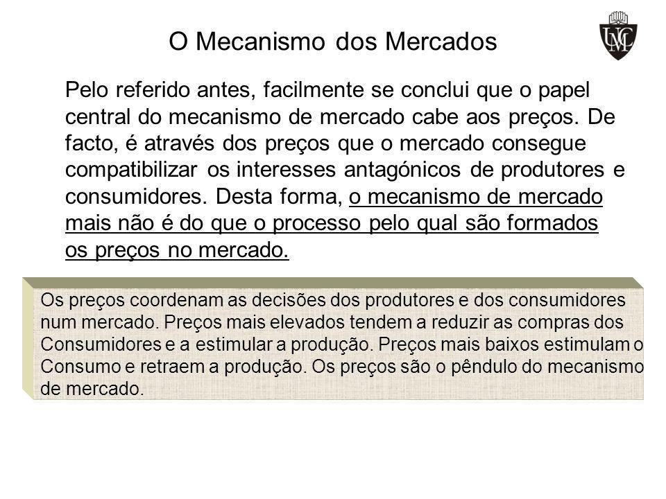 O Mecanismo dos Mercados Pelo referido antes, facilmente se conclui que o papel central do mecanismo de mercado cabe aos preços. De facto, é através d