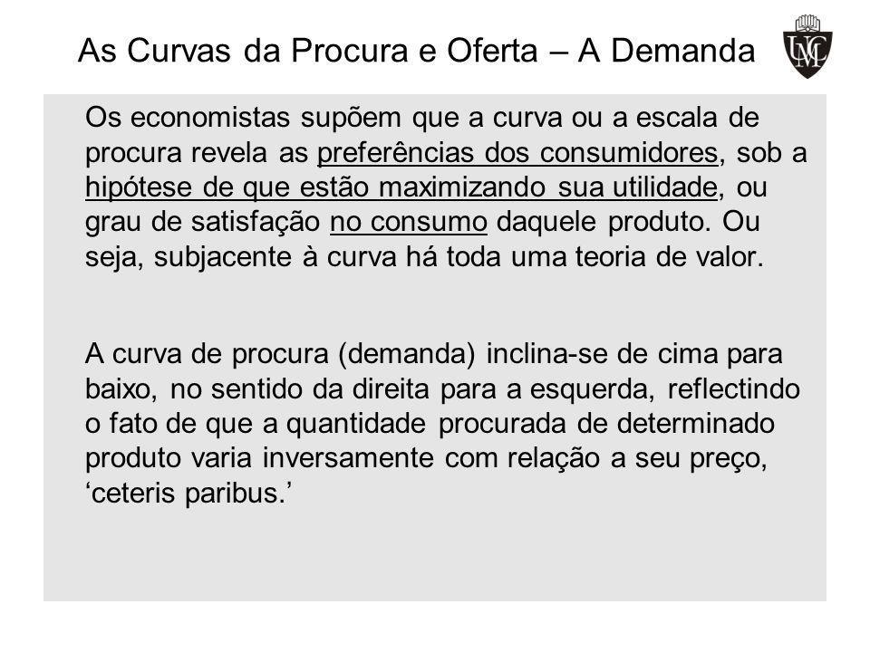 As Curvas da Procura e Oferta – A Demanda Os economistas supõem que a curva ou a escala de procura revela as preferências dos consumidores, sob a hipó