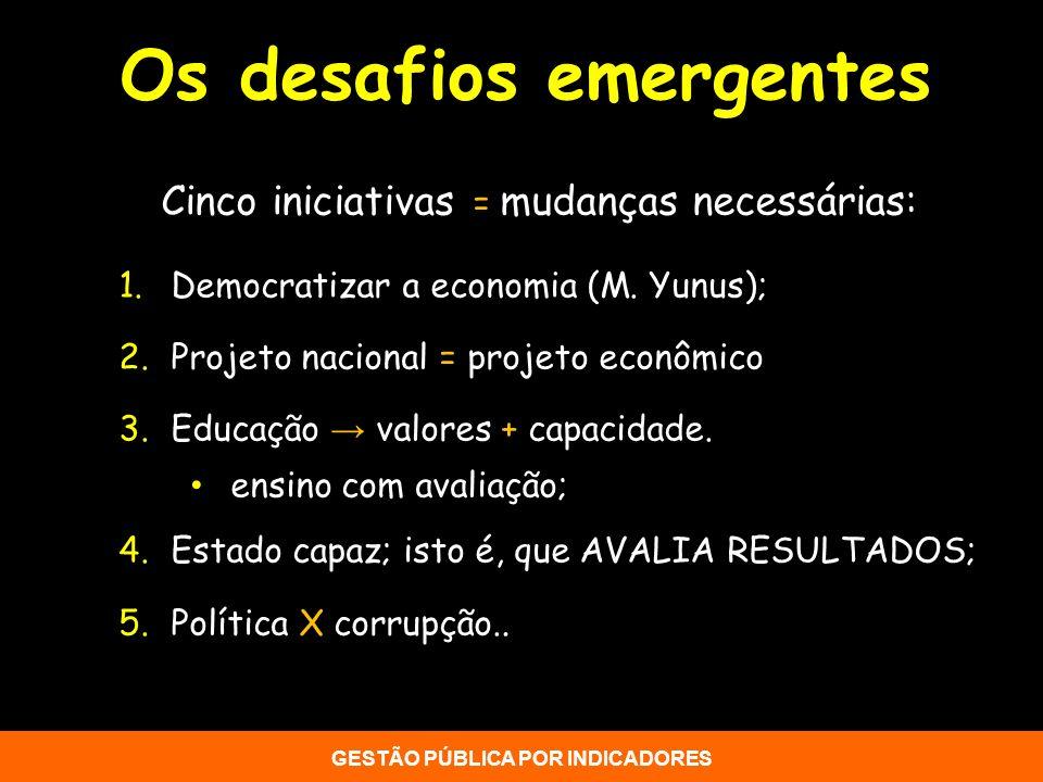 Os desafios emergentes Cinco iniciativas = mudanças necessárias: 1.Democratizar a economia (M. Yunus); 2.Projeto nacional = projeto econômico 3.Educaç