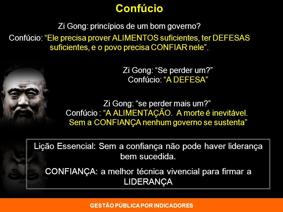 Zi Gong: princípios de um bom governo? Confúcio: Ele precisa prover ALIMENTOS suficientes, ter DEFESAS suficientes, e o povo precisa CONFIAR nele. Zi