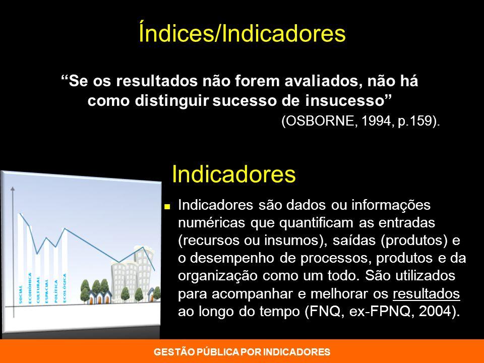 Índices/Indicadores Se os resultados não forem avaliados, não há como distinguir sucesso de insucesso (OSBORNE, 1994, p.159). (OSBORNE, 1994, p.159).