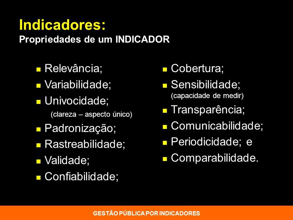 Relevância; Variabilidade; Univocidade; (clareza – aspecto único) Padronização; Rastreabilidade; Validade; Confiabilidade; Cobertura; Sensibilidade; (