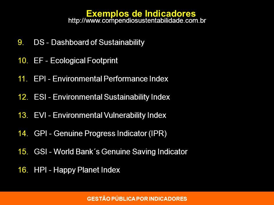 9. DS - Dashboard of Sustainability 10. EF - Ecological Footprint 11. EPI - Environmental Performance Index 12. ESI - Environmental Sustainability Ind