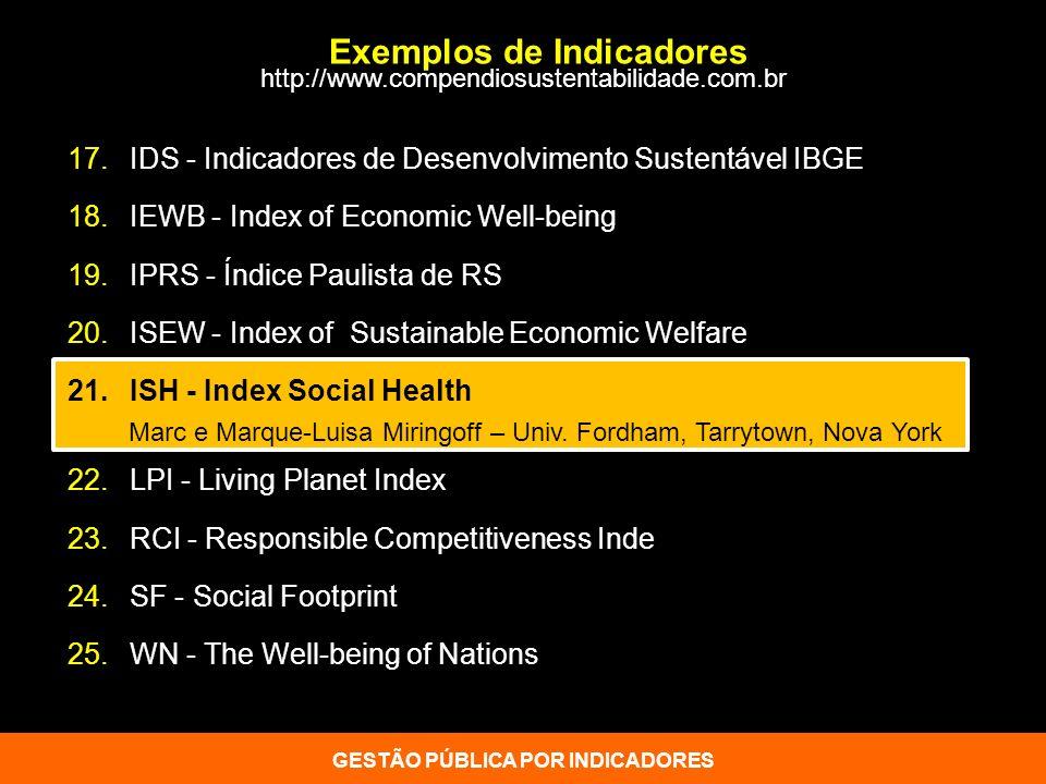 17. IDS - Indicadores de Desenvolvimento Sustentável IBGE 18. IEWB - Index of Economic Well-being 19. IPRS - Índice Paulista de RS 20. ISEW - Index of