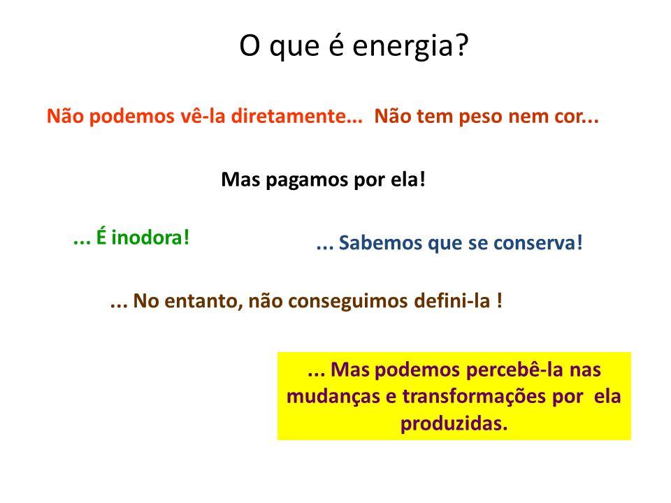A energia está ligada à capacidade que um sistema possui para mudar.