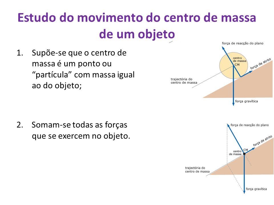 Estudo do movimento do centro de massa de um objeto 1.Supõe-se que o centro de massa é um ponto ou partícula com massa igual ao do objeto; 2. Somam-se
