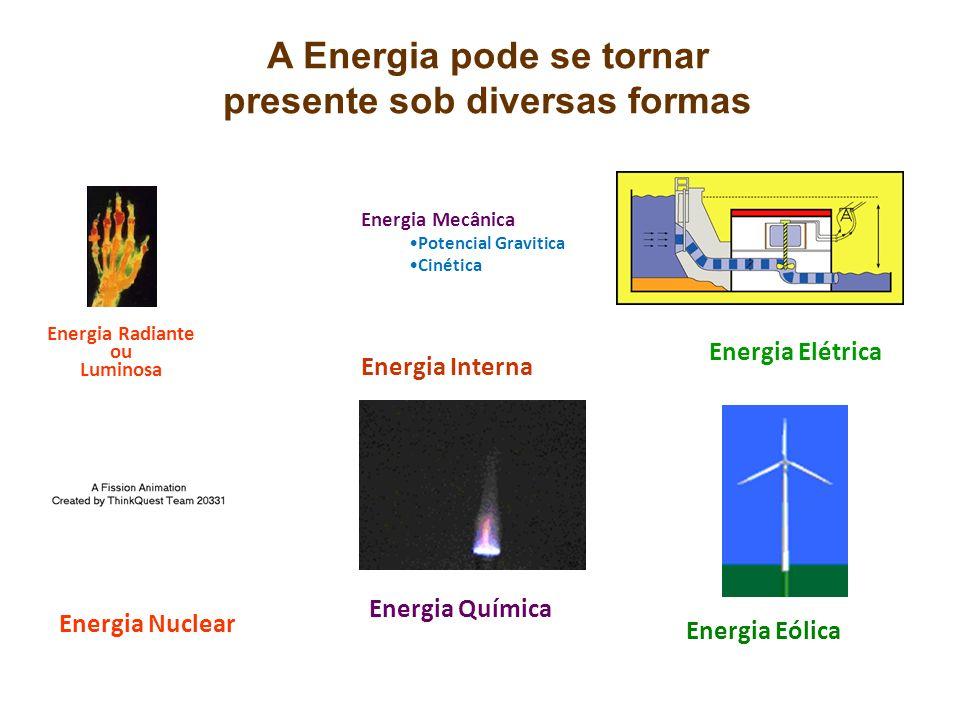 A Energia pode se tornar presente sob diversas formas Energia Radiante ou Luminosa Energia Química Energia Mecânica Potencial Gravitica Cinética Energ