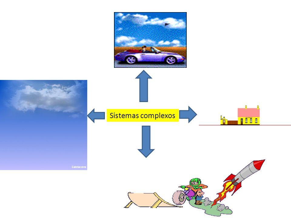 Vantagens da representação de um sistema pelo seu centro de massa – simplicidade da descrição do movimento.