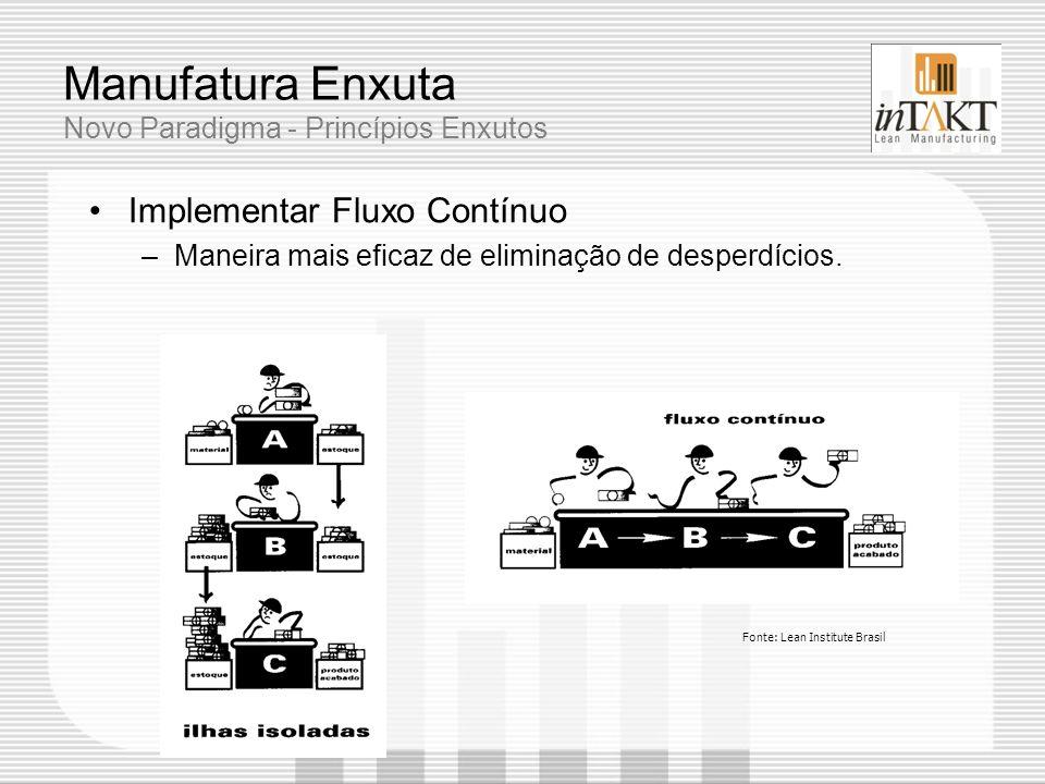 Manufatura Enxuta Novo Paradigma - Princípios Enxutos Implementar Fluxo Contínuo –Maneira mais eficaz de eliminação de desperdícios. Fonte: Lean Insti