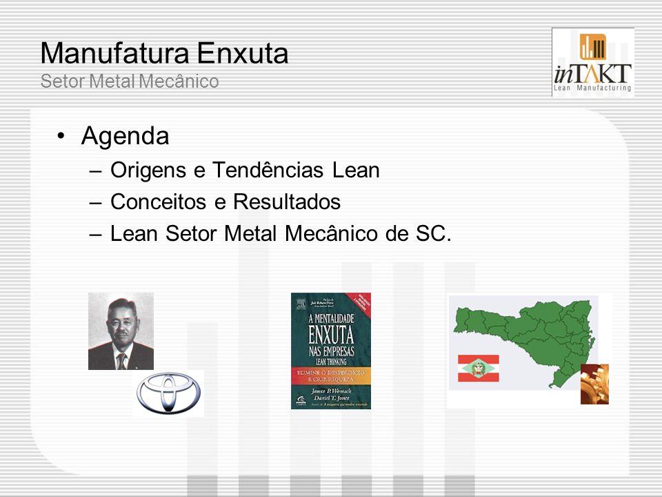 Manufatura Enxuta O que é.Sistema de Produção derivado do Toyota Production System (TPS).