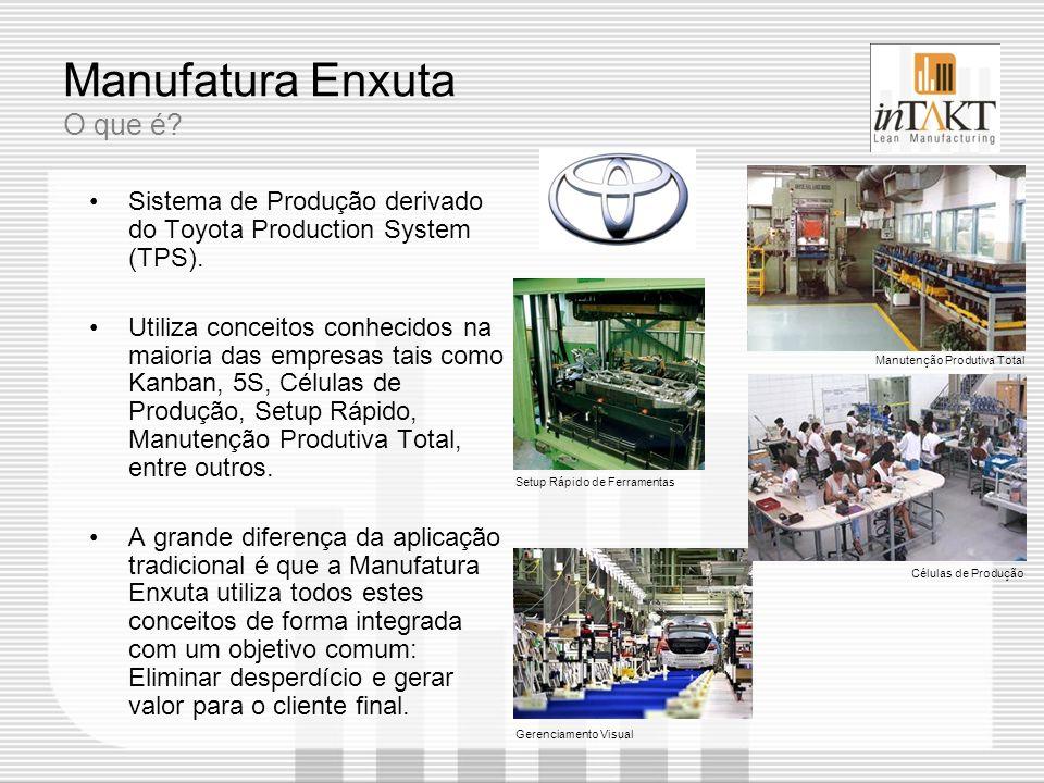 Manufatura Enxuta O que é? Sistema de Produção derivado do Toyota Production System (TPS). Utiliza conceitos conhecidos na maioria das empresas tais c
