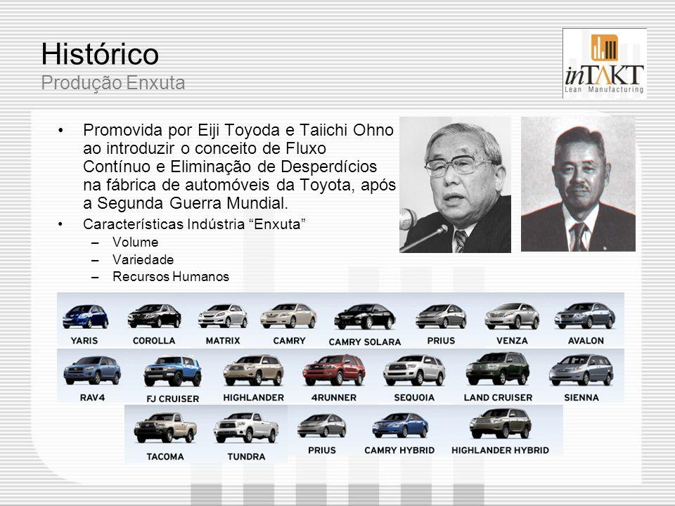 Tendências Mercado de Automóveis 1978 x 2009