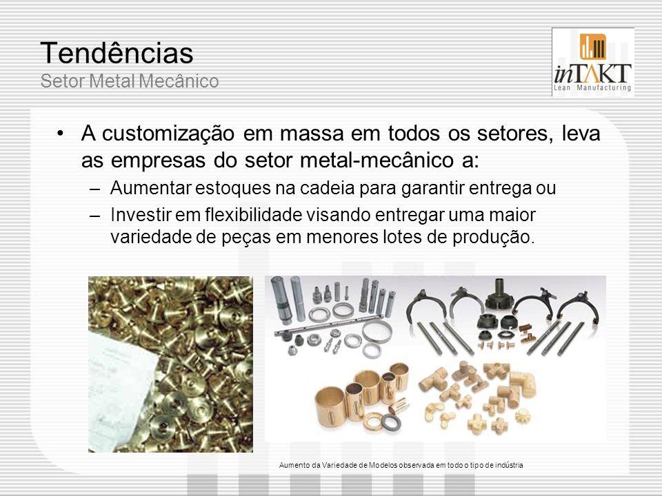 Tendências Setor Metal Mecânico A customização em massa em todos os setores, leva as empresas do setor metal-mecânico a: –Aumentar estoques na cadeia