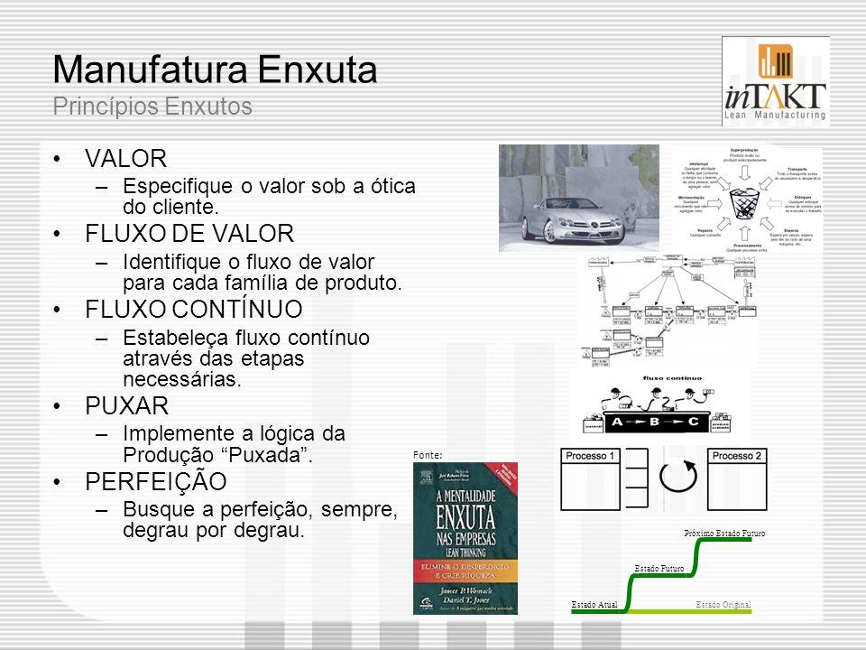 Manufatura Enxuta Novo Paradigma - Princípios Enxutos Manufatura Tradicional: –Foca eficiencia em processos individuais; –Preocupa-se com estoques de produtos acabados.
