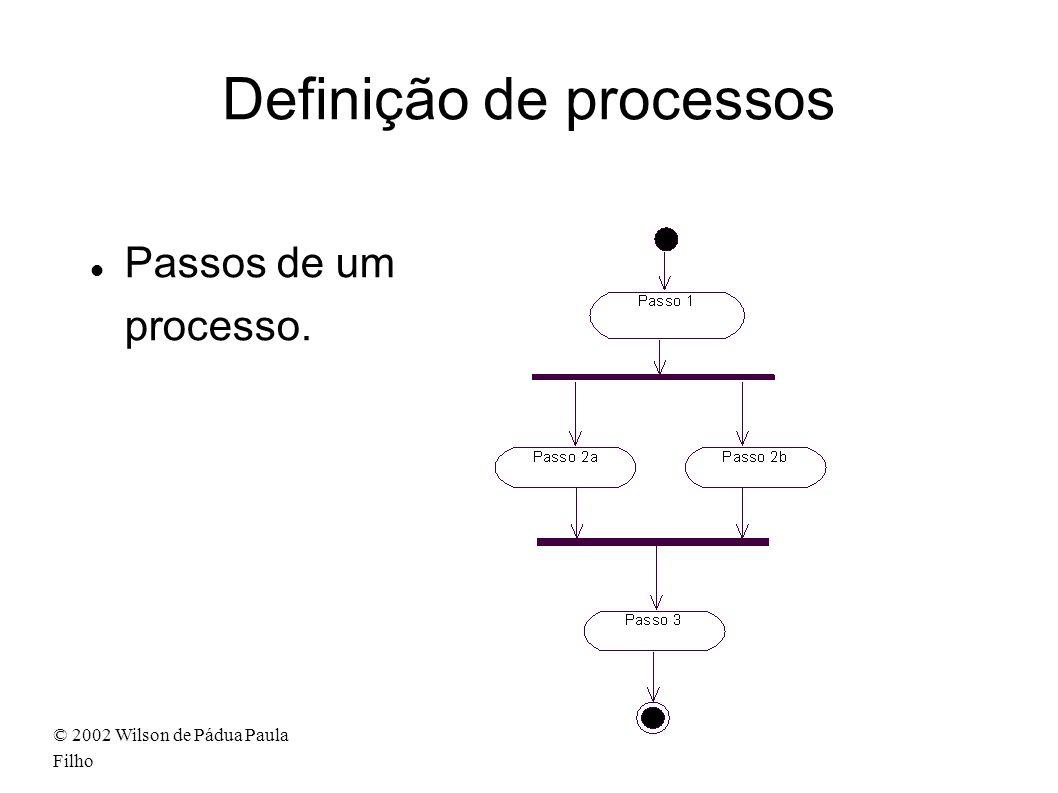 © 2002 Wilson de Pádua Paula Filho Definição de processos Passos de um processo.