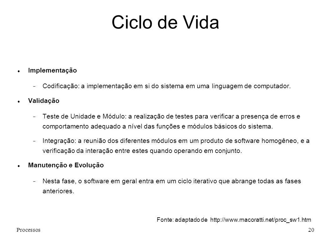Processos20 Ciclo de Vida Implementação Codificação: a implementação em si do sistema em uma linguagem de computador. Validação Teste de Unidade e Mód