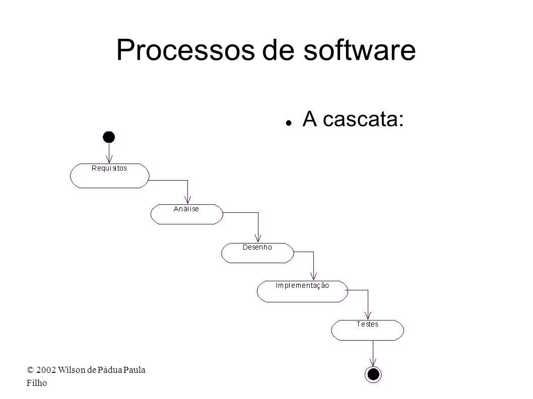 © 2002 Wilson de Pádua Paula Filho Processos de software A cascata: