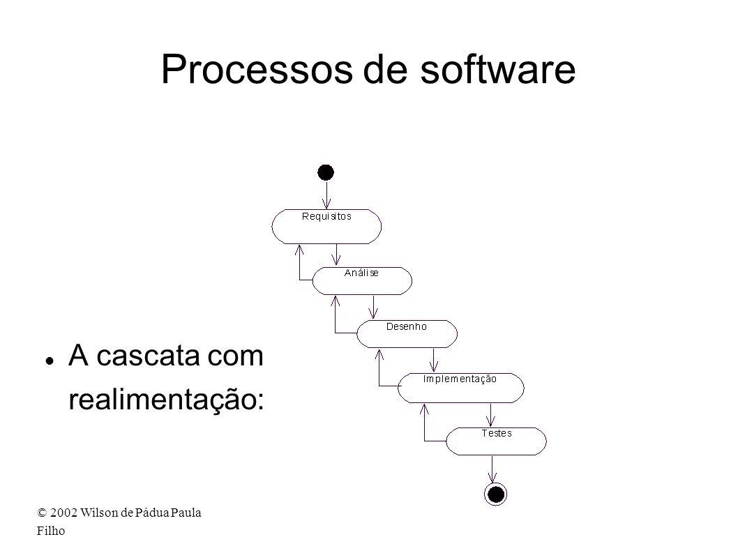 © 2002 Wilson de Pádua Paula Filho Processos de software A cascata com realimentação: