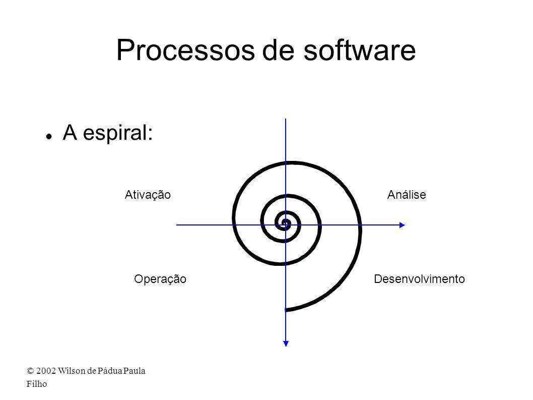 © 2002 Wilson de Pádua Paula Filho Processos de software A espiral: AtivaçãoAnálise DesenvolvimentoOperação