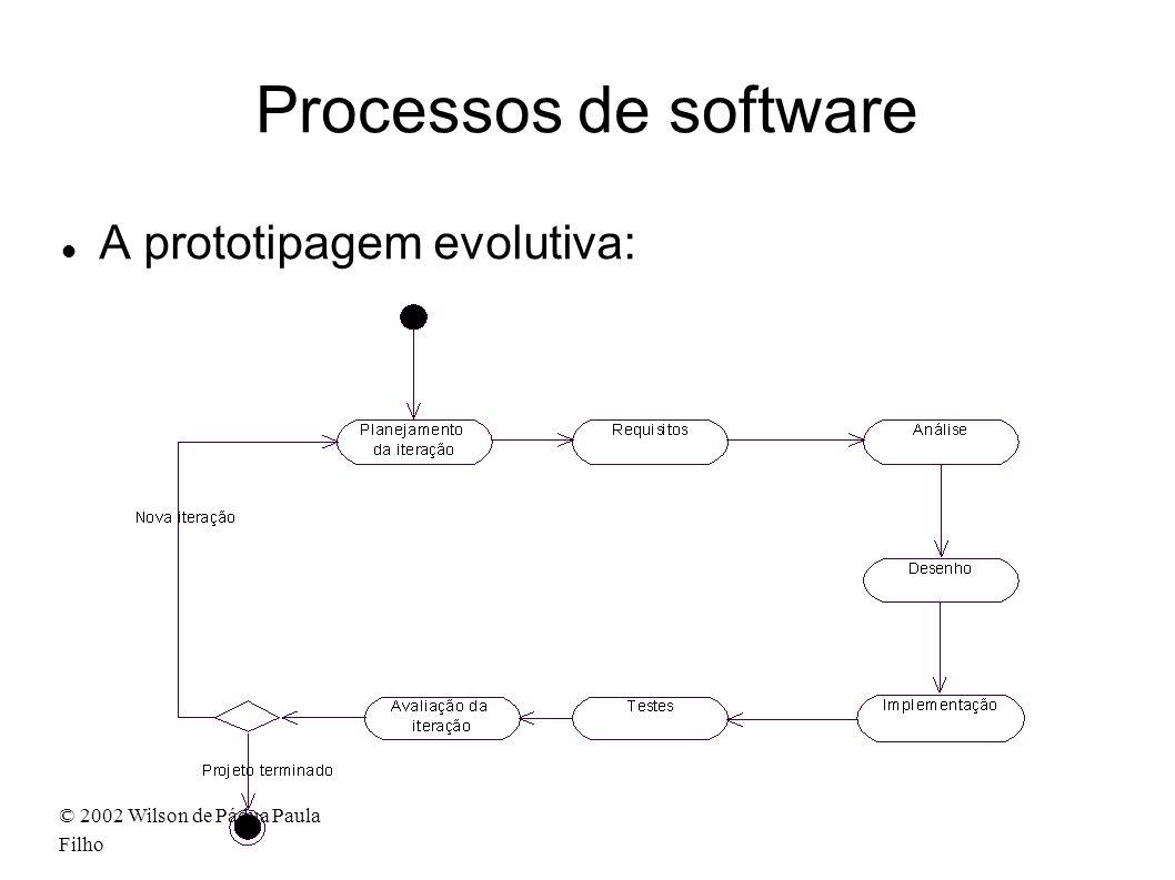 © 2002 Wilson de Pádua Paula Filho Processos de software A prototipagem evolutiva: