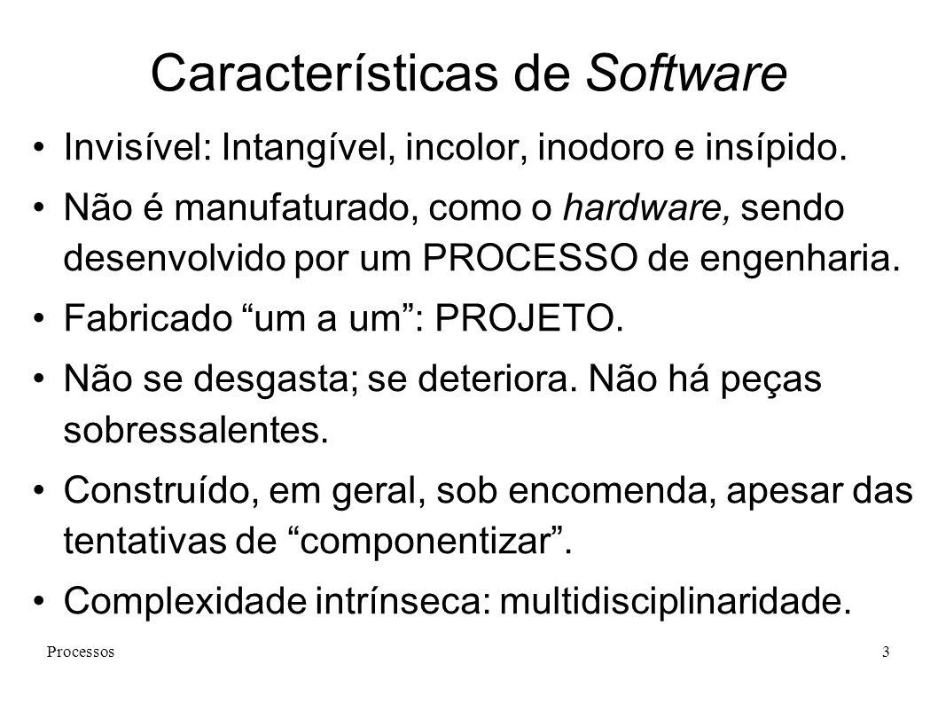 Processos3 Características de Software Invisível: Intangível, incolor, inodoro e insípido. Não é manufaturado, como o hardware, sendo desenvolvido por