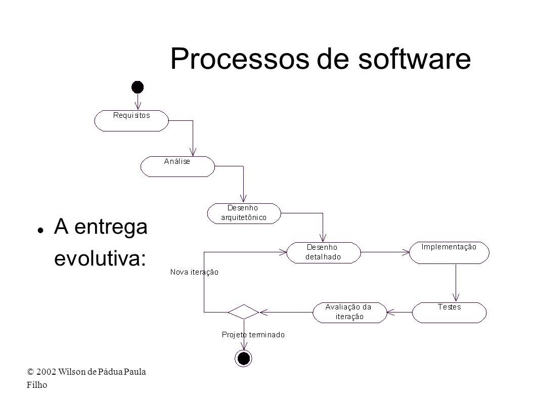 © 2002 Wilson de Pádua Paula Filho Processos de software A entrega evolutiva: