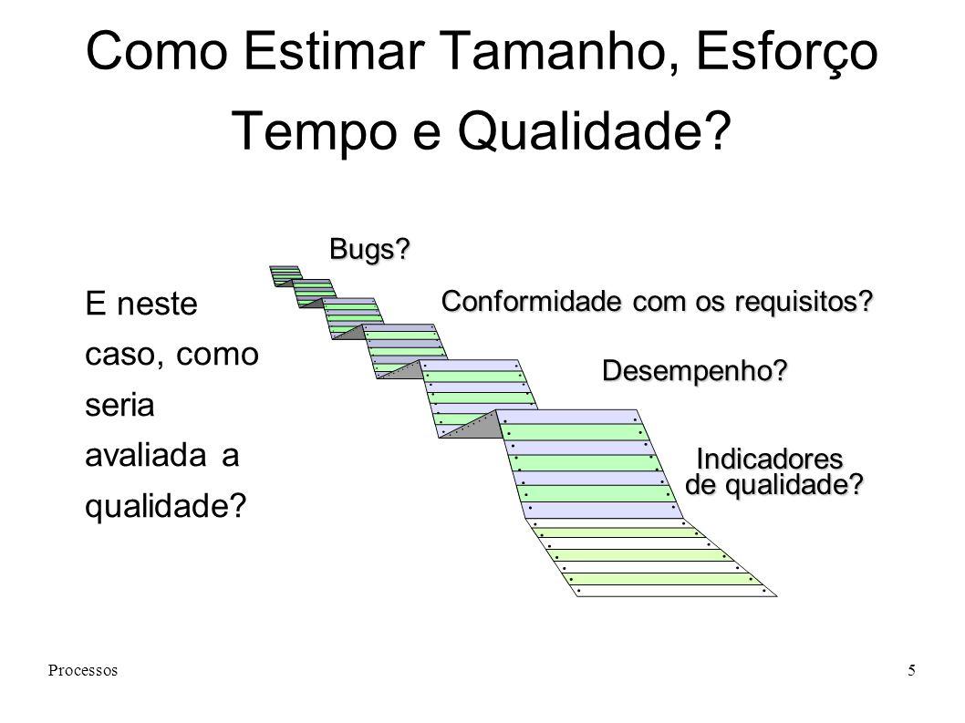 Processos5 E neste caso, como seria avaliada a qualidade? Bugs? Conformidade com os requisitos? Desempenho? Indicadores de qualidade? Como Estimar Tam